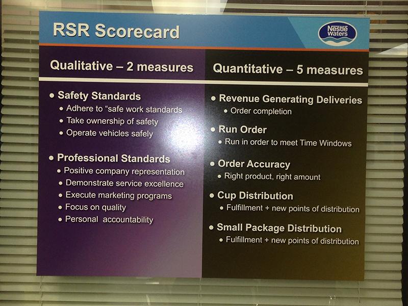 Lean Six Sigma Employee Scorecard Signs