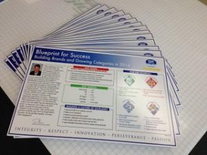 Six Sigma Scorecard Signs