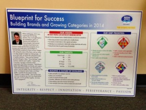 Lean Six Sigma Signs for Orange County