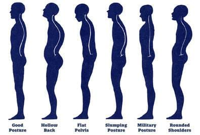 Tips for a Healthy Posture