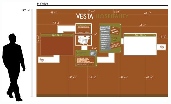 interior branding campaign plan
